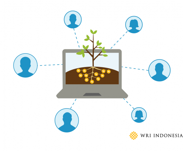 Crowdfunding has become key as it organizes small contributions collectively, making a huge impact.
